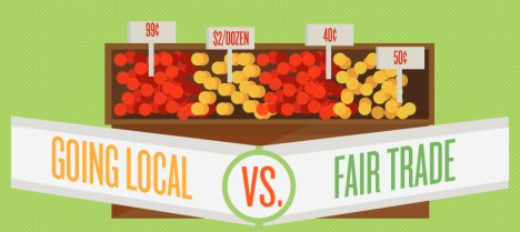 Image credit: http://www.ethicalocean.com/content/buying-local-vs-fair-trade-infographic